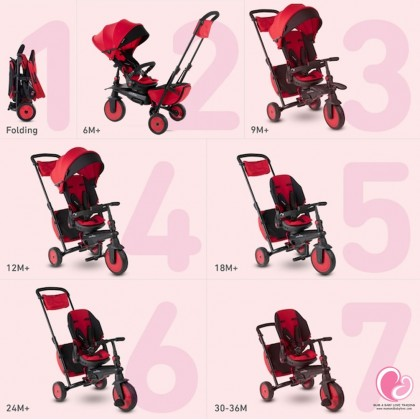 SmarTrike STR7 7-Stage Compact Folding Stroller Trike/ Toddler Tricycle (6 months+)- Red